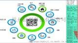 MES系统软件的功能及优势