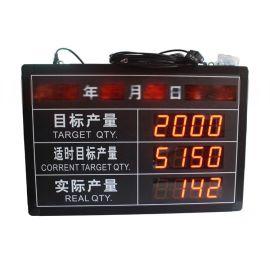 工厂可视化生产管理LED电子看板001