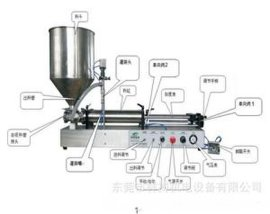 半自动瓶装饮料气动防滴漏灌装机,黄油高粘度灌装机
