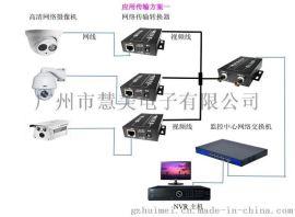 尼科NT501VCT电梯视频线传输网络监控传输器