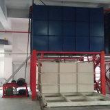 丹陽工業爐, 熱處理設備工業爐