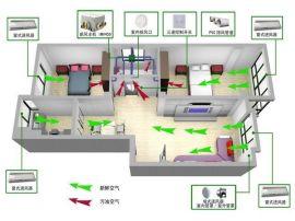 智能家居家庭中央新风系统