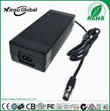 20V6A電源 IEC60335標準 韓規KC認證 xinsuglobal VI能效 XSG2006000 20V6A電源適配器