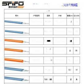 OFS 單芯玻璃光纖AC01287-10