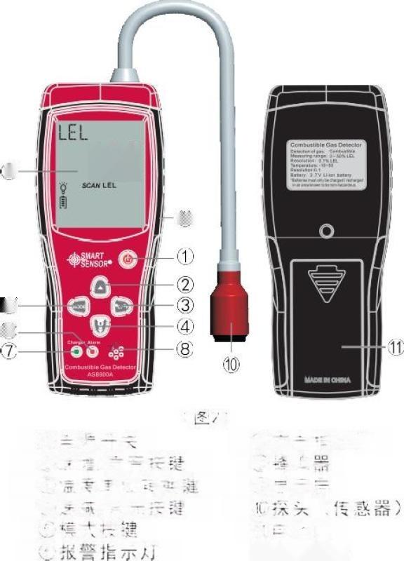 可燃气体检测仪+AS8800A可燃气体检测仪