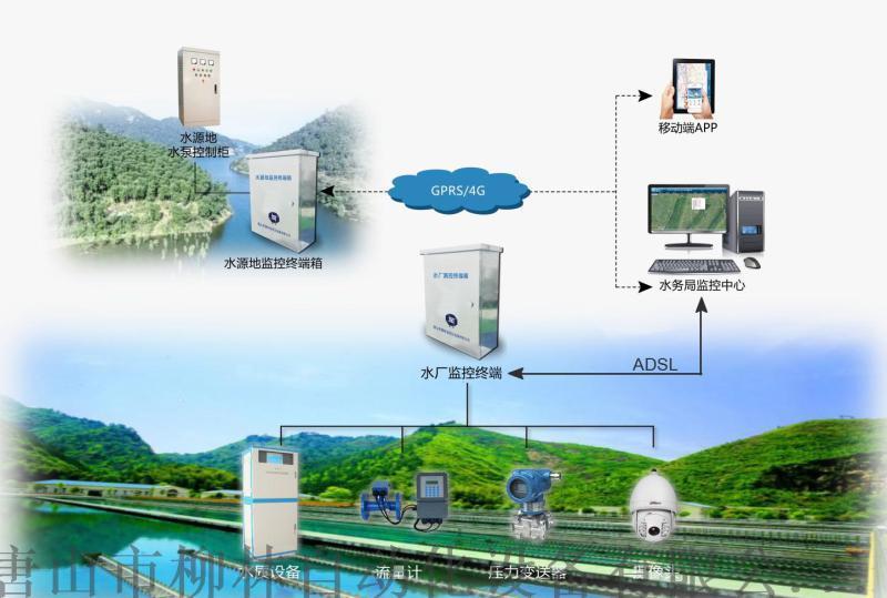 水位在線監測終端設備 水位遠程監測
