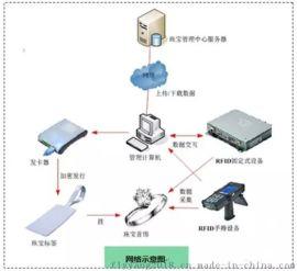 飞阳RFID智能珠宝管理系统管理软件