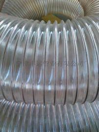 丰运供应PU耐磨超厚钢丝管