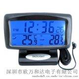 背光板WHD3322.背光源