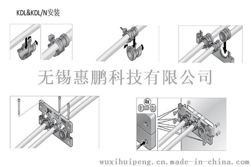 電纜穿牆板 電纜引入系統 穿入固定板 莫爾穿線板