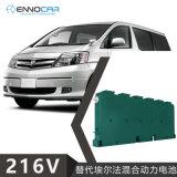 適用於豐田Alphard埃爾法鐵殼汽車混合動力電池
