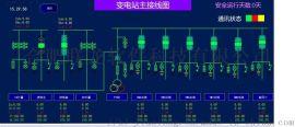 电力运维云平台_电力监控组态软件_后台监控软件_scada_电力智能运维_后台软件_电力监控系统_电力监控软件