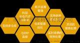 東莞mes系統軟體MES智慧工廠全流程解決方案