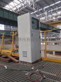 甲醇生产工艺合成工段气体监测设备