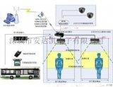 高精度测温连锁店客流计数器 统计双向客流计数器