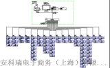 上海世博会博物馆新建工程项目电力监控系统的应用