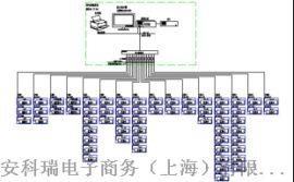 上海世博會博物館新建工程項目電力監控系統的應用