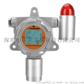 氨气气体探测报警器厂家直销