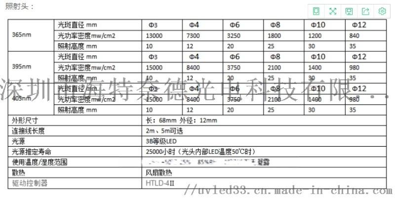 UVLED点光源  UV胶固化 深圳厂家
