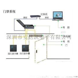 高精度测温公司门禁系统 远距离量体温开门公司门禁