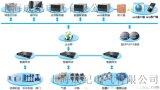 工業智慧化工業能源管理系統成紀電氣
