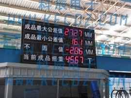 MES DCS PLC通讯LED电子看板