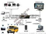 校车实时监控设备厂家_北斗GPS卫星定位平台系统