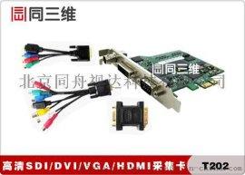 高清SDI/DVI/VGA/HDMI音视频采集卡(同三维T202)录直播融合会议
