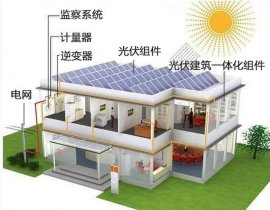 5kw太阳能光伏发电系统工作原理