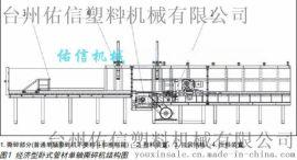 大直径HDPE超厚管材撕碎机 管材专用强力撕碎机