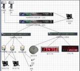 北京泰福特HJ210火車站GPS時鐘同步系統技術方案