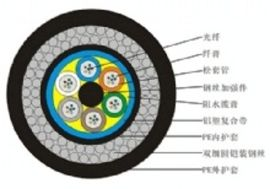 供应【太平洋铠装光缆】钢丝铠装 GYTA3333 双铠通信光缆