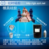 歐式構件模具矽膠 矽利康 矽膠