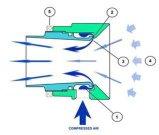 氣流放大器氣力傳送器,空氣輸送器,氣動傳送器,