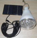 太阳能LED照明
