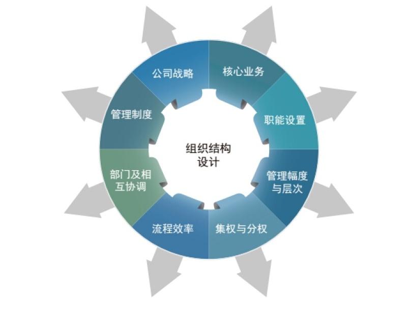 薪酬諮詢公司哪家強,中國找華博諮詢