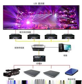 六盘水户外p3.91LED高清全彩显示屏厂家