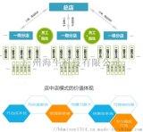 亚捷果业APP的模式开发