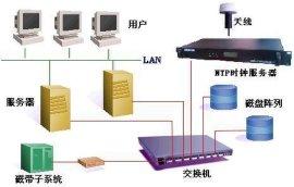 GPS网络时间服务器