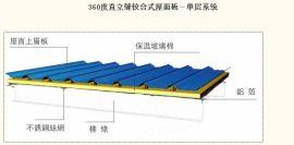 360度直立缝铰合式屋面板