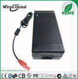 25.2V6A充电器 25.2V6A 德国GS认证 25.2V6A 电池充电器
