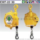 日本ENDO彈簧平衡器 EWF-22 EWF-30