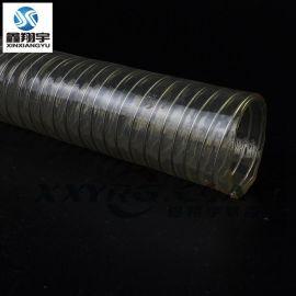 聚醚型聚氨脂软管, 食用油输送管, 耐高温塑料软管
