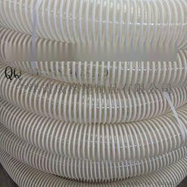 TPU塑筋铜线防静电软管耐磨导排静电输料管食品级不含塑化剂软管