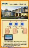 T3200電採暖網路集中控制系統