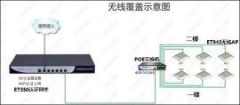 东莞酒店宾馆无线Wifi网络覆盖+上网认证方案