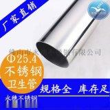 永穗 供應優質304不鏽鋼衛生級圓管 廠家直銷 批發優質不鏽鋼衛生級圓管