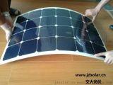 交大光谷户外用可弯曲太阳能板