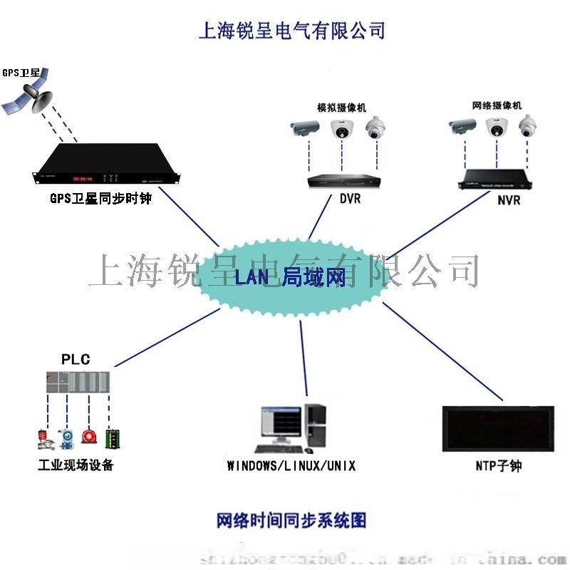 内网SNTP服务器选型