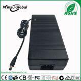 24V9.5A 10A電源 XSG2409000 歐規GS LVD CE認證 VI能效 xinsuglobal 24V9.5A 10A電源適配器